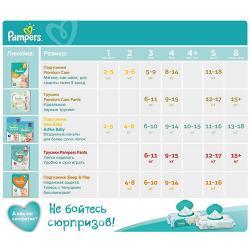 Подгузники Pampers Active Baby Maxi Plus 10-15кг