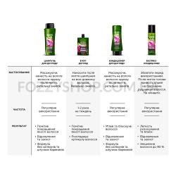Gliss Kur Bio-Tech Restore Бьюти-Уход для волос для чувствительных волос, склонных к повреждениям 50 мл (5410091749965)